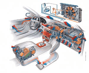 Запрвка кондиционера машины